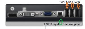 لپ تاپ با پورت USB مناسب برای دی جی